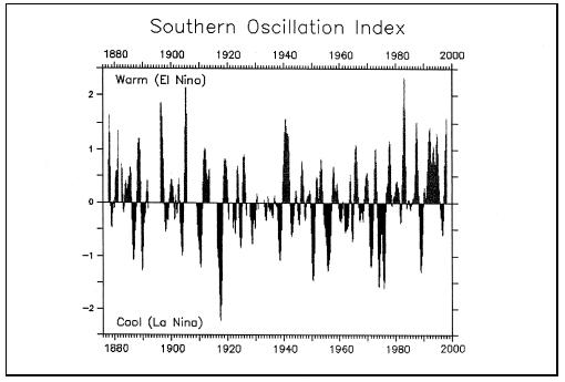 (Courtesy of National Oceanic and Atmospheric Administration (NOAA).)